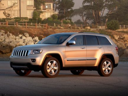 Jeep Grand Cherokee Invoice And Features Review - Jeep grand cherokee invoice